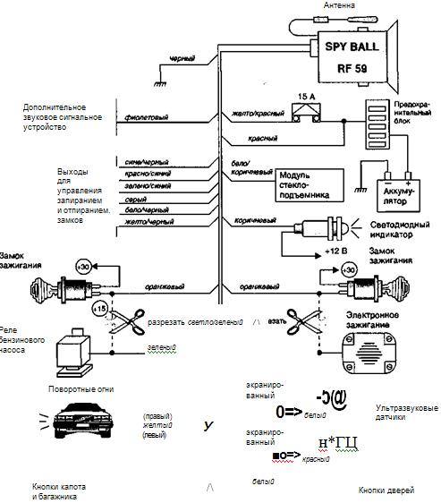 Установка автосигнализации sky m17 своими руками 70