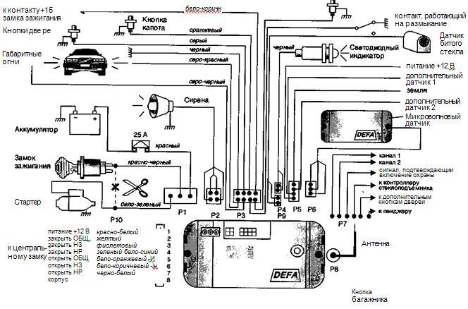 Подключение сигнализации джордан схема