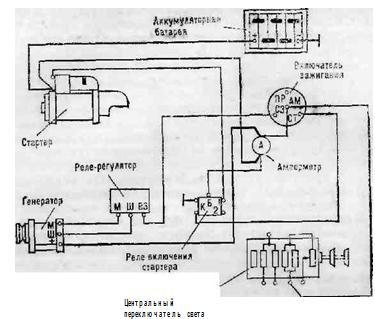 Схема зарядки на газ 52