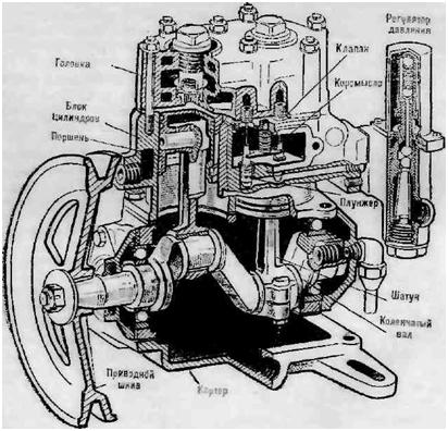 Ремонт компрессора зил 130